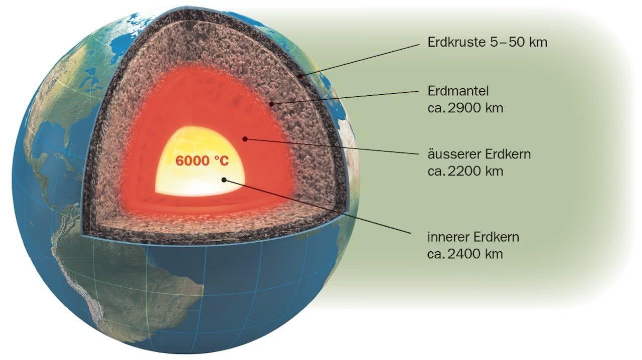Neuer Energiequelle eine Chance geben - Vorstoss zur Geothermie